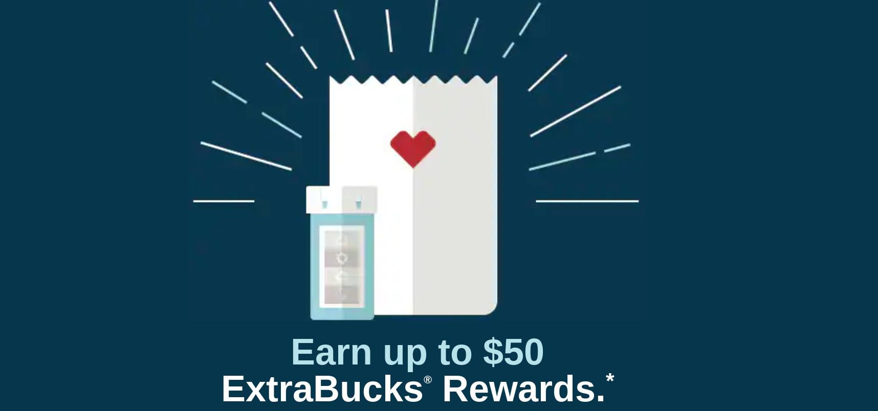 cvs survey rewards